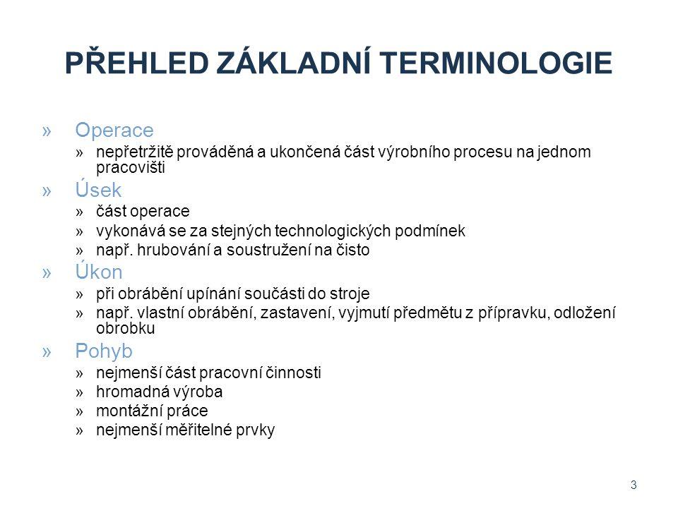 Přehled základní terminologie