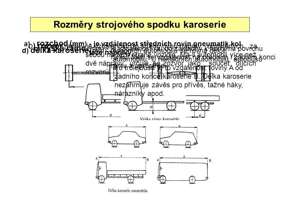 Rozměry strojového spodku karoserie