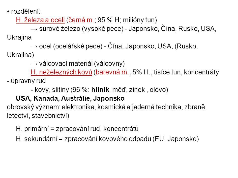 • rozdělení: H. železa a oceli (černá m.; 95 % H; milióny tun) → surové železo (vysoké pece) - Japonsko, Čína, Rusko, USA,