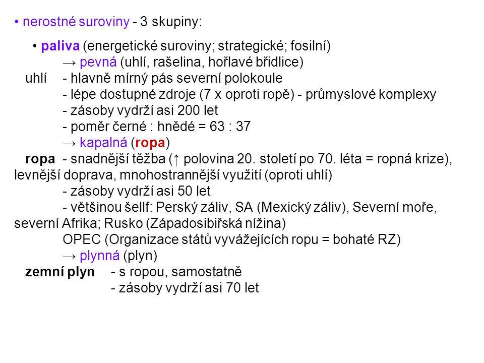 • nerostné suroviny - 3 skupiny: