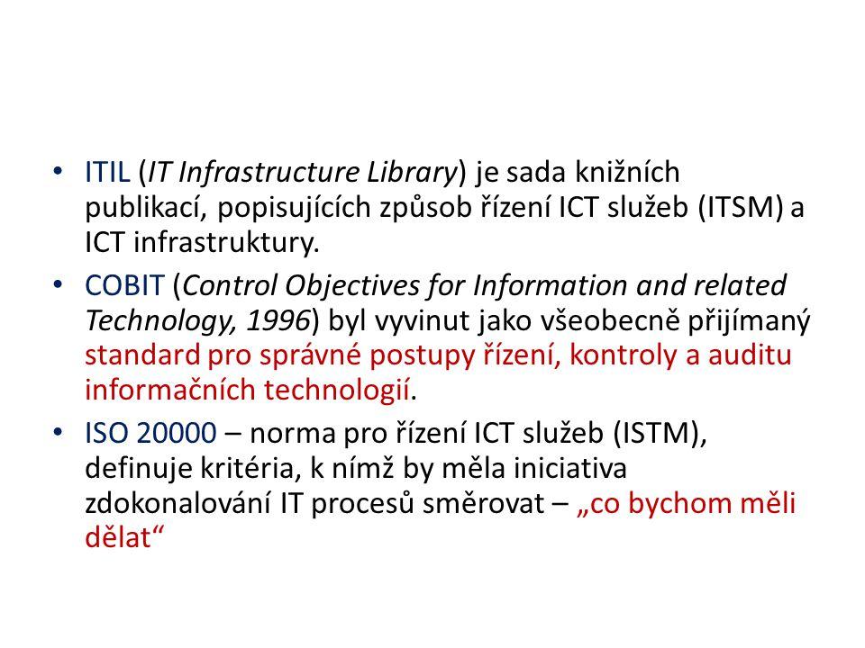 ITIL (IT Infrastructure Library) je sada knižních publikací, popisujících způsob řízení ICT služeb (ITSM) a ICT infrastruktury.