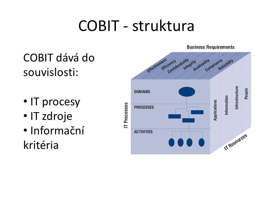 COBIT - struktura COBIT dává do souvislosti: IT procesy IT zdroje