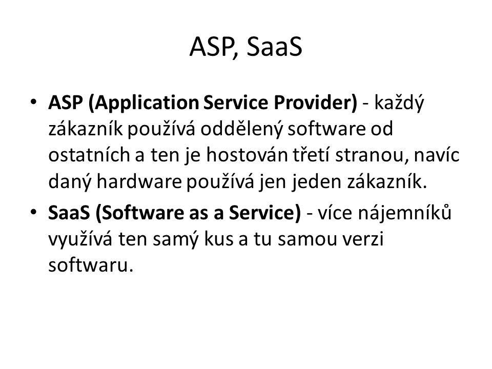 ASP, SaaS