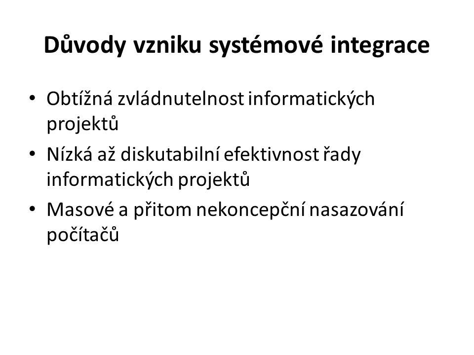 Důvody vzniku systémové integrace