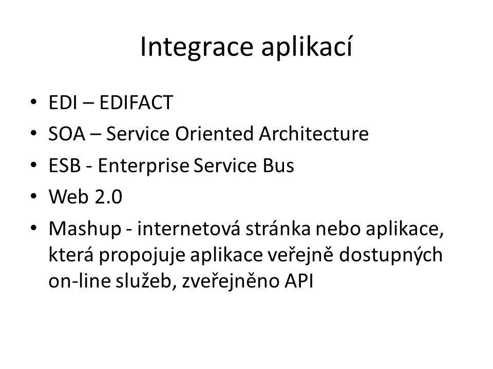Integrace aplikací EDI – EDIFACT SOA – Service Oriented Architecture