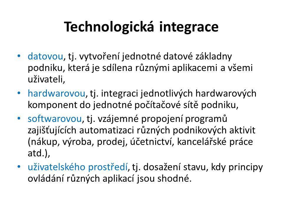 Technologická integrace
