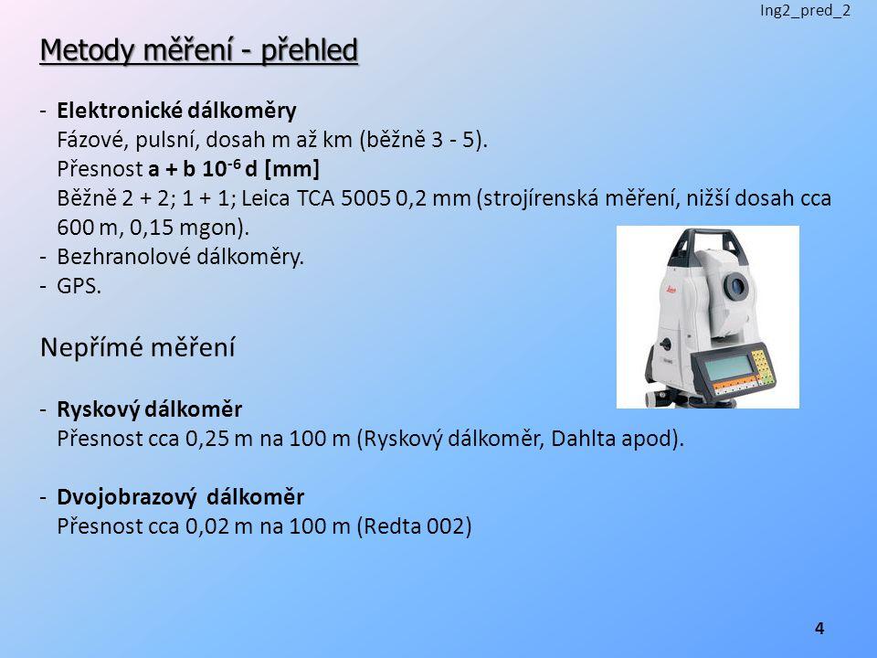 Metody měření - přehled