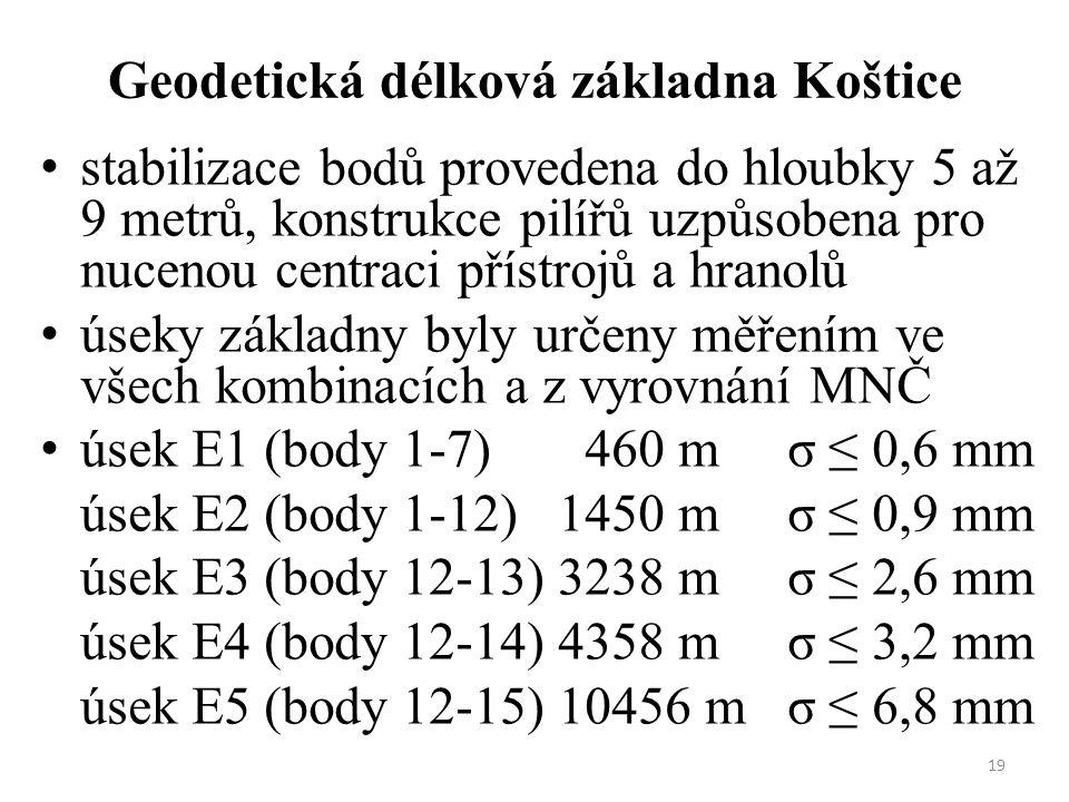 Geodetická délková základna Koštice