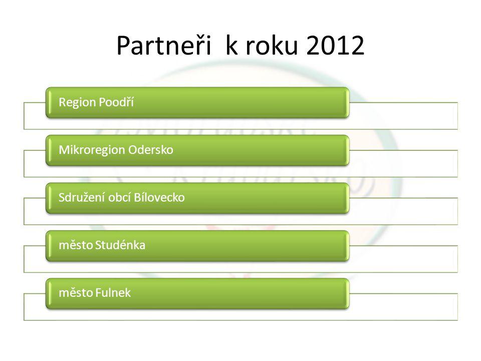 Partneři k roku 2012 Region Poodří Mikroregion Odersko