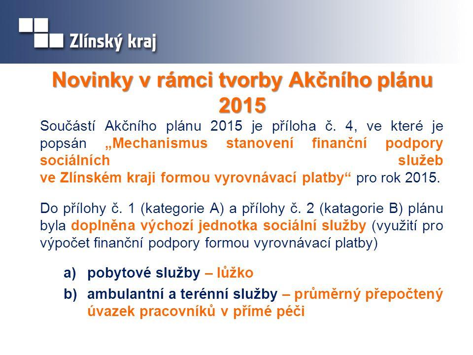 Novinky v rámci tvorby Akčního plánu 2015
