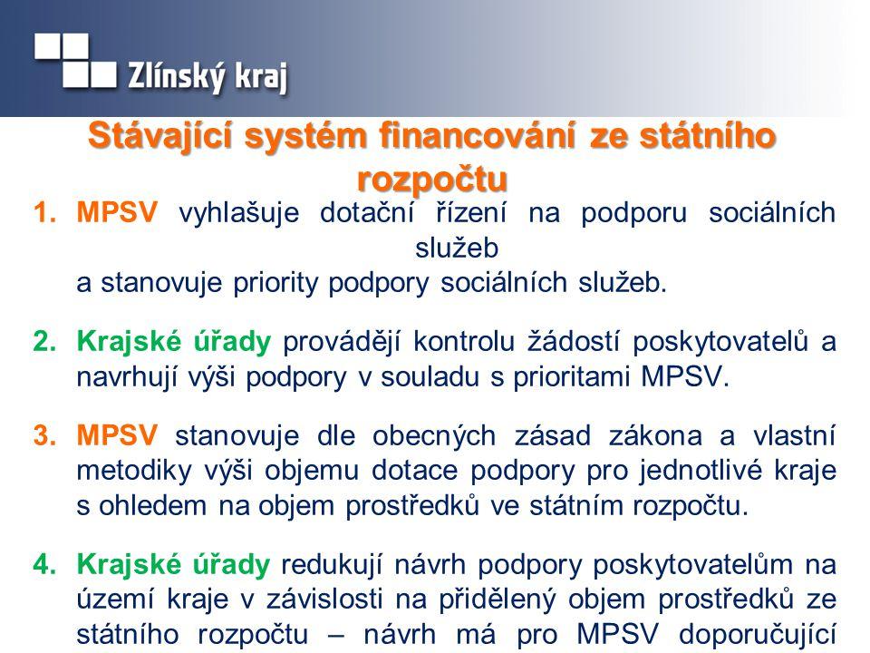 Stávající systém financování ze státního rozpočtu