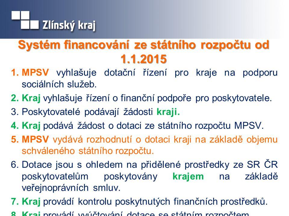 Systém financování ze státního rozpočtu od 1.1.2015