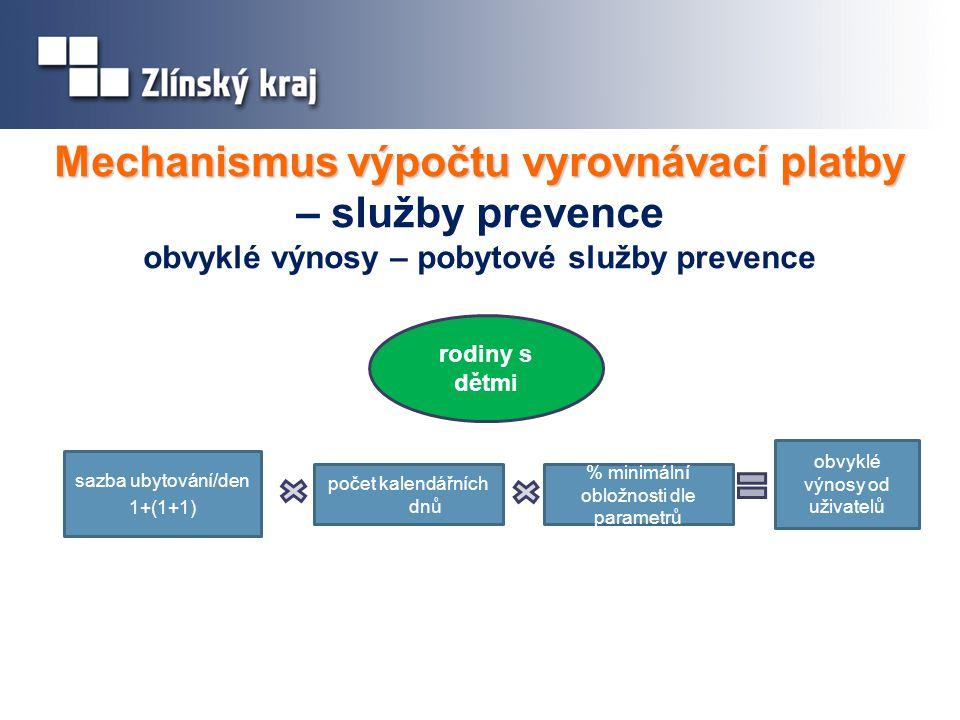Mechanismus výpočtu vyrovnávací platby – služby prevence obvyklé výnosy – pobytové služby prevence