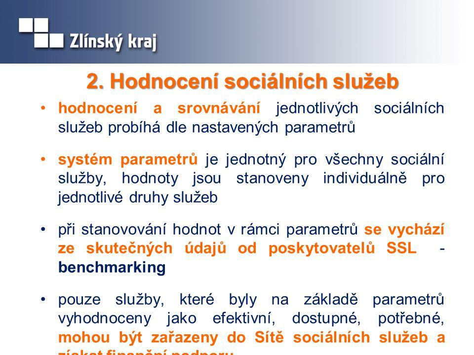 2. Hodnocení sociálních služeb