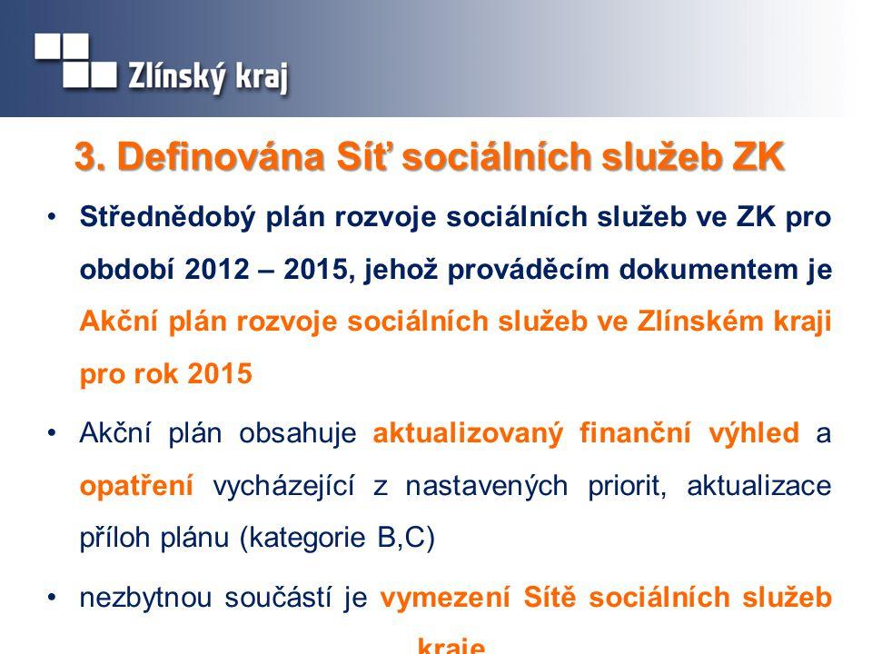 3. Definována Síť sociálních služeb ZK