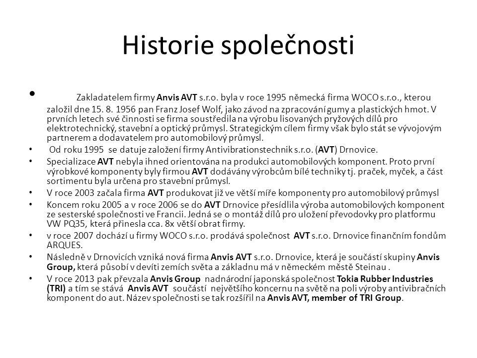 Historie společnosti