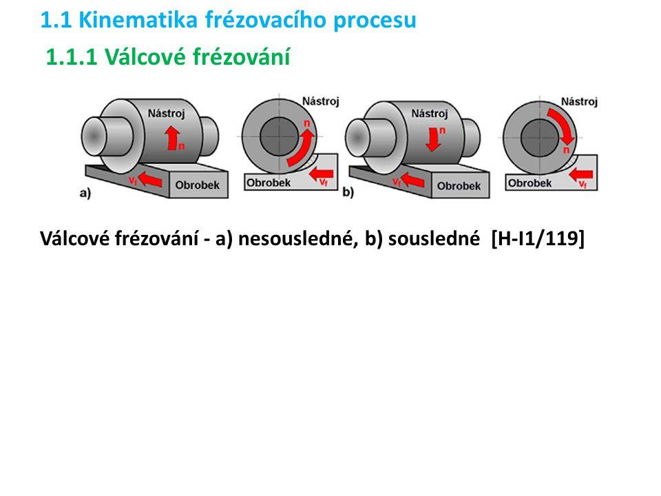 1.1 Kinematika frézovacího procesu 1.1.1 Válcové frézování