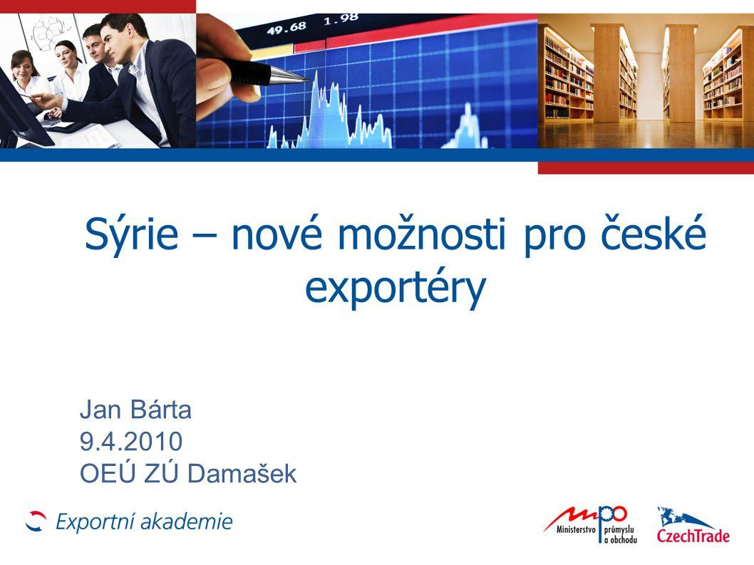 Sýrie – nové možnosti pro české exportéry