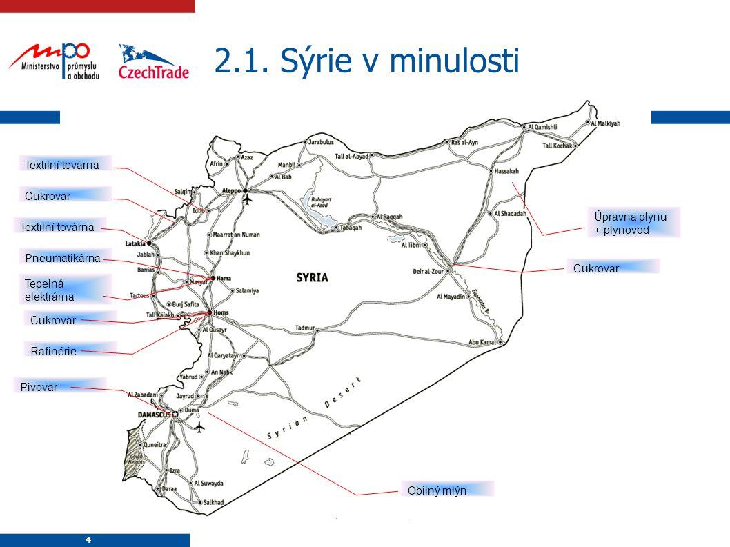 2.1. Sýrie v minulosti Textilní továrna Cukrovar