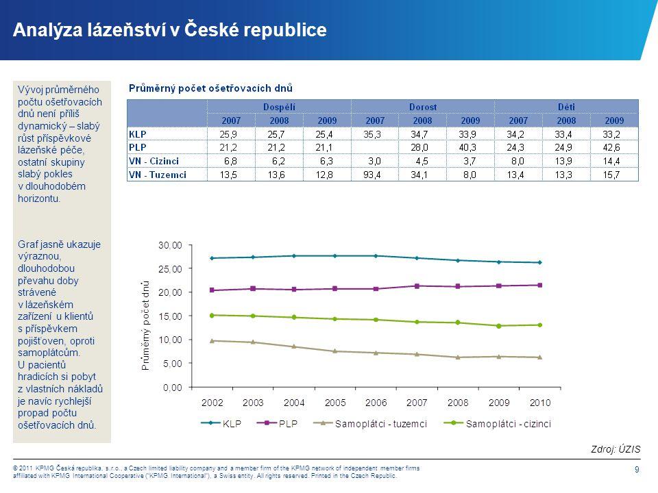 Analýza lázeňství v České republice