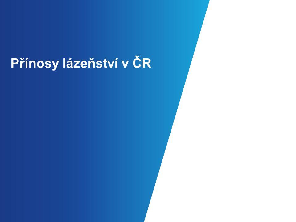 Přínosy lázeňství v ČR Zdroj: KPMG
