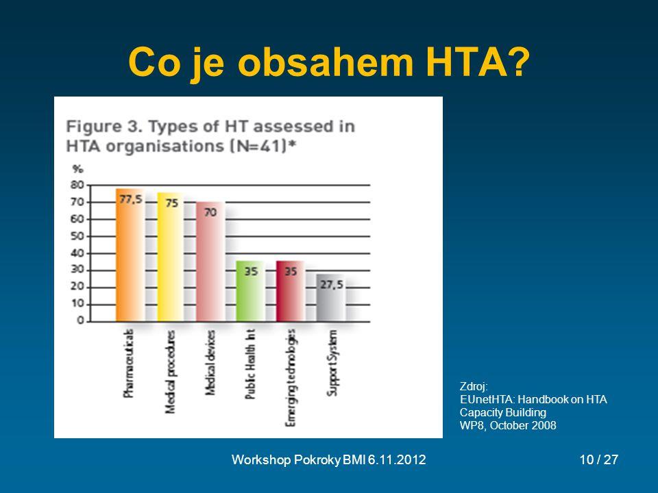 Co je obsahem HTA Workshop Pokroky BMI 6.11.2012 Zdroj: