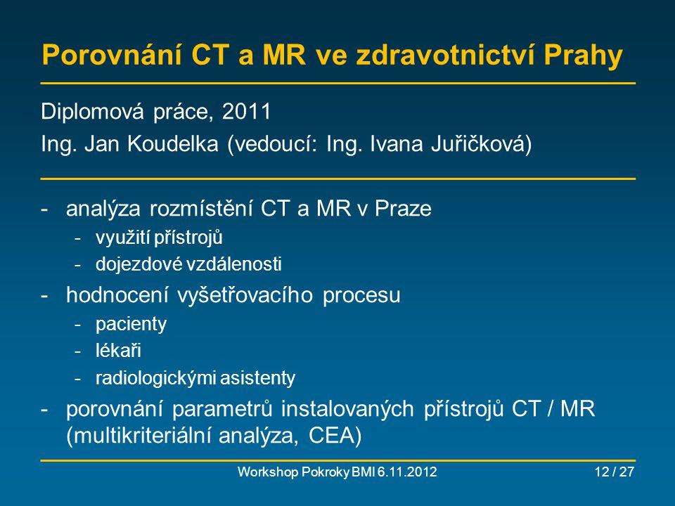 Porovnání CT a MR ve zdravotnictví Prahy