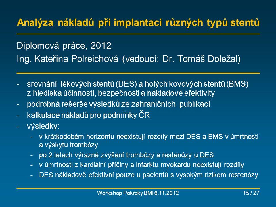 Analýza nákladů při implantaci různých typů stentů