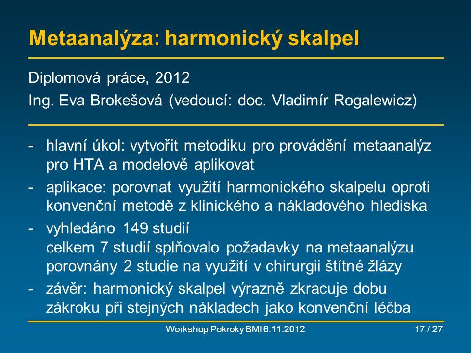 Metaanalýza: harmonický skalpel