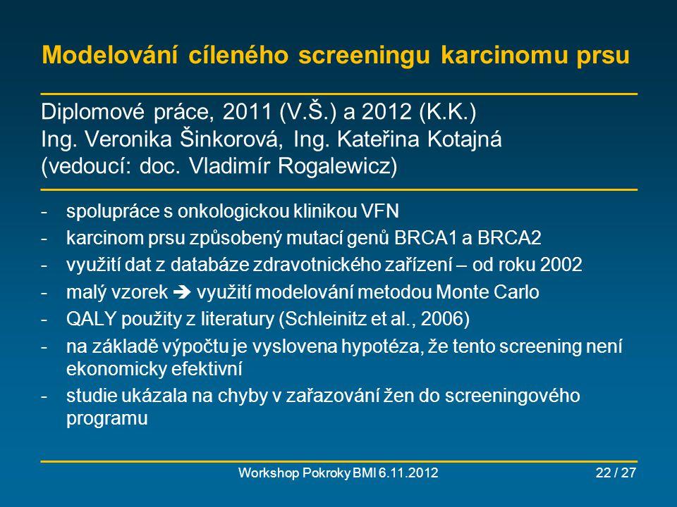 Modelování cíleného screeningu karcinomu prsu