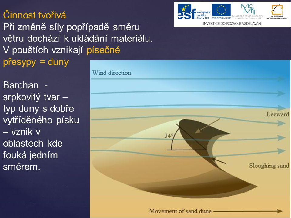 Činnost tvořivá Při změně síly popřípadě směru větru dochází k ukládání materiálu. V pouštích vznikají písečné přesypy = duny.