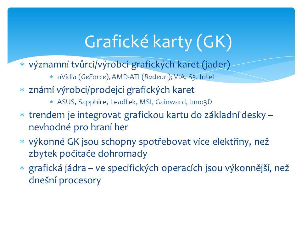 Grafické karty (GK) významní tvůrci/výrobci grafických karet (jader)