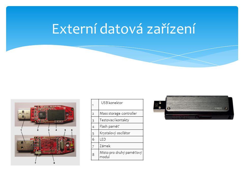 Externí datová zařízení