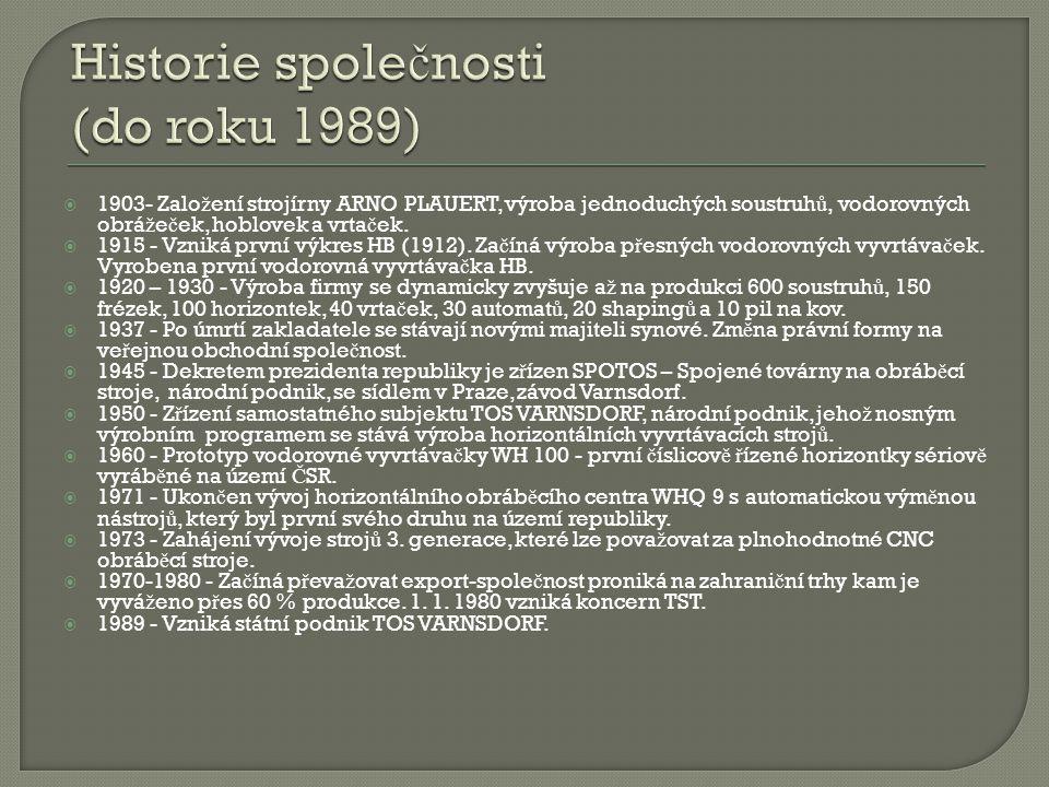 Historie společnosti (do roku 1989)