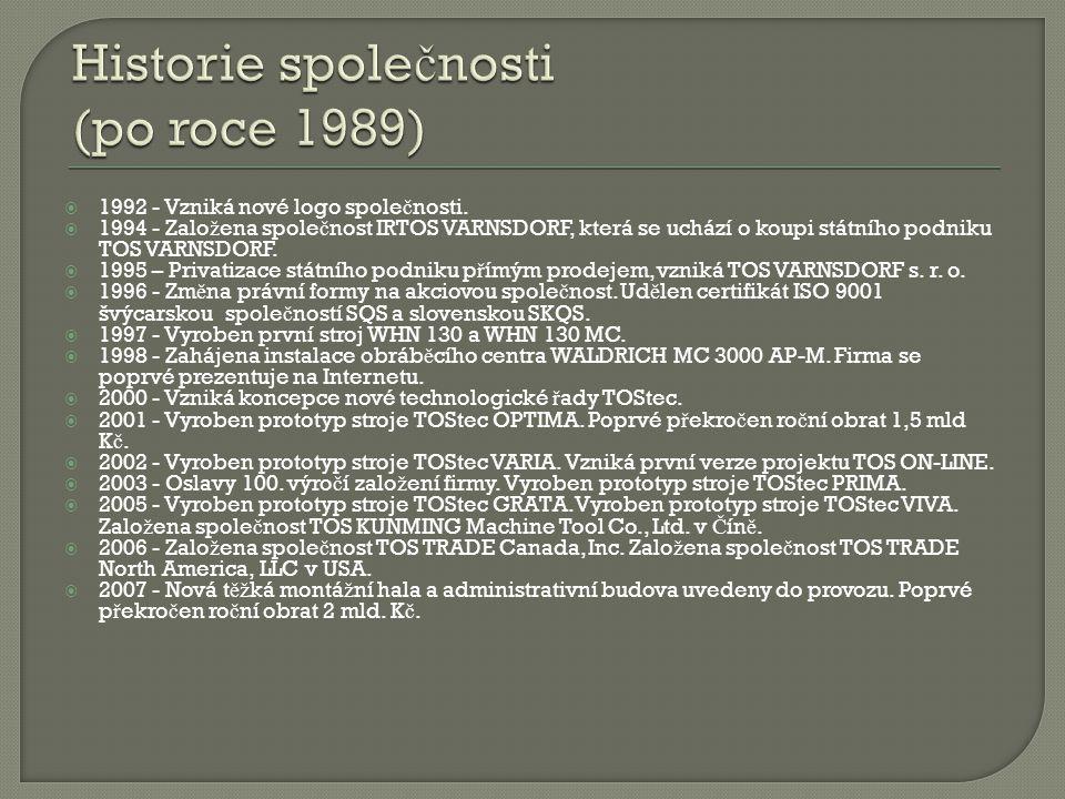 Historie společnosti (po roce 1989)