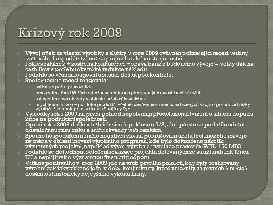 Krizový rok 2009