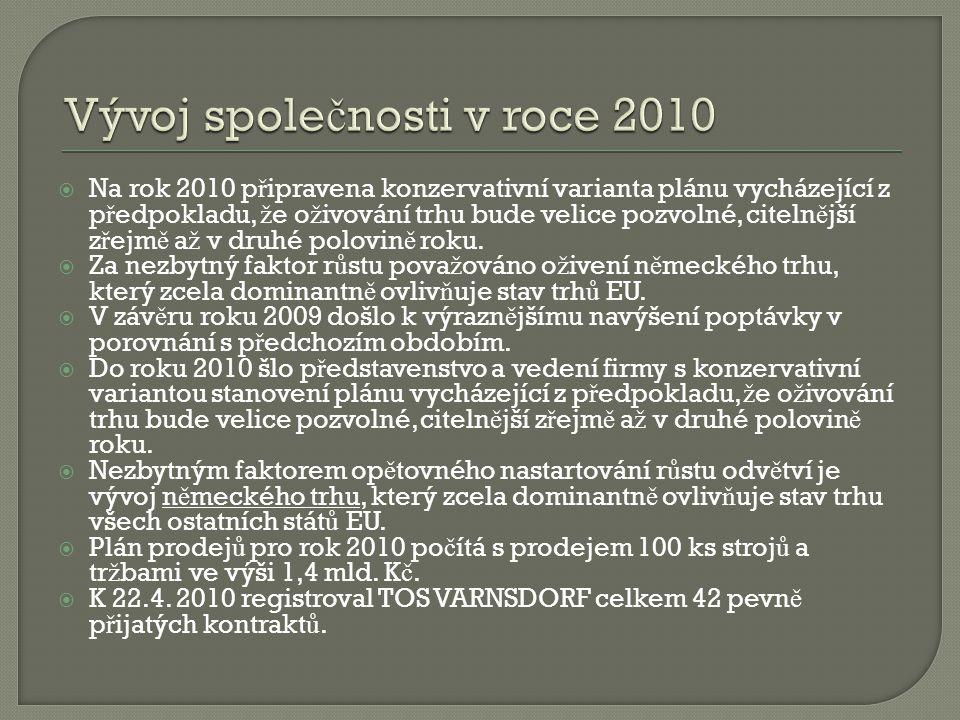 Vývoj společnosti v roce 2010