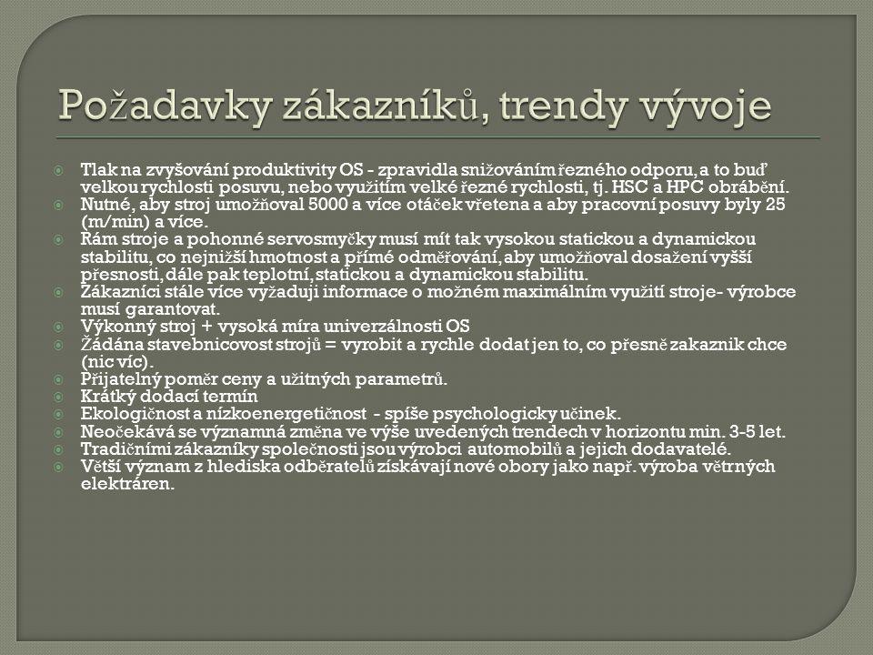 Požadavky zákazníků, trendy vývoje