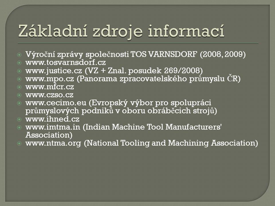 Základní zdroje informací