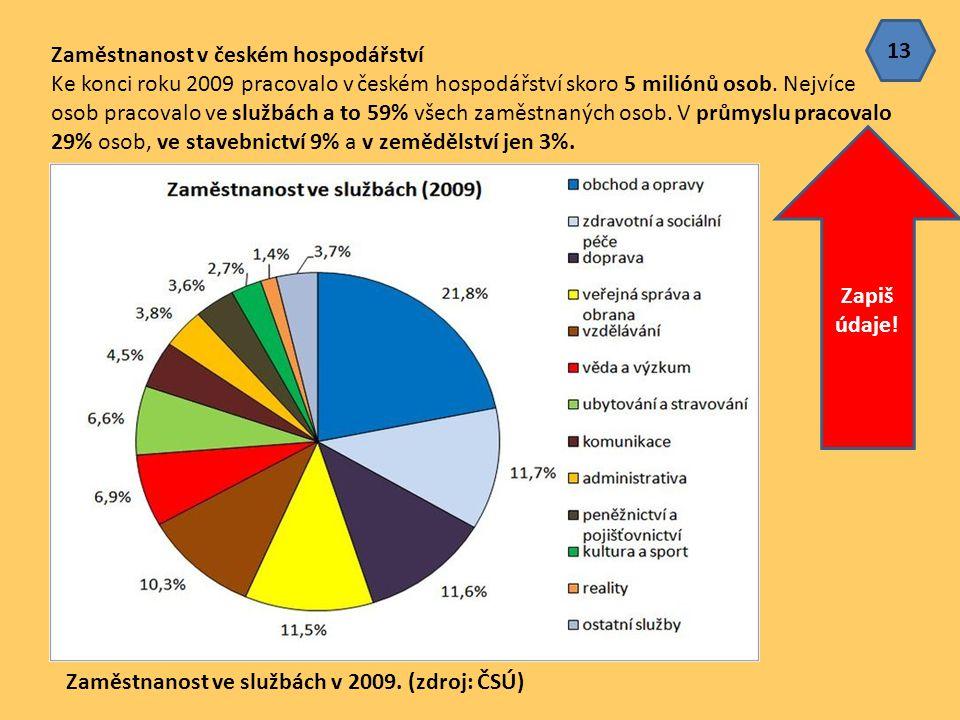 13 Zaměstnanost v českém hospodářství.