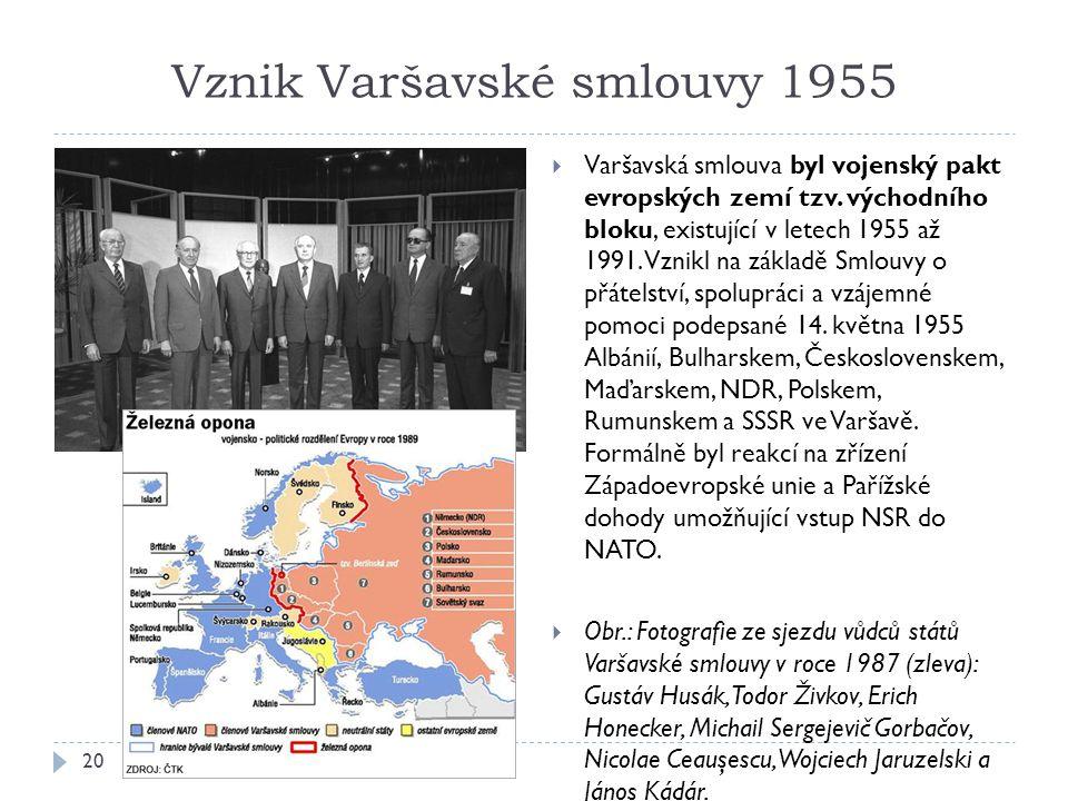 Vznik Varšavské smlouvy 1955