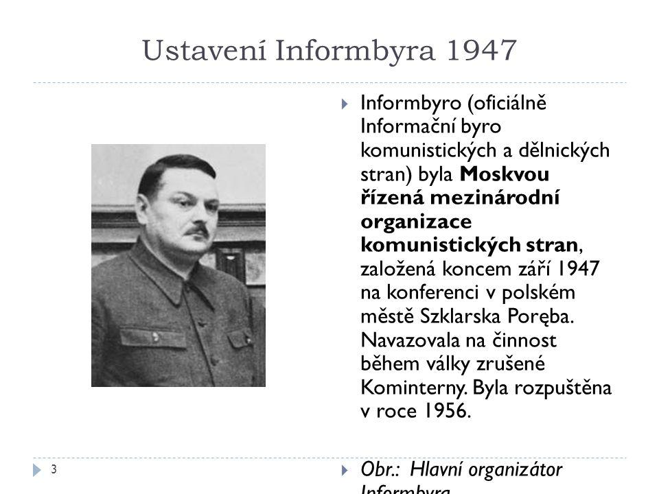 Ustavení Informbyra 1947