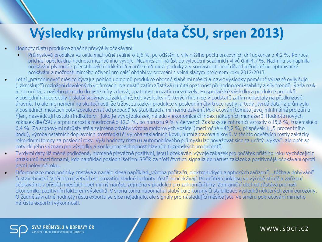 Výsledky průmyslu (data ČSU, srpen 2013)