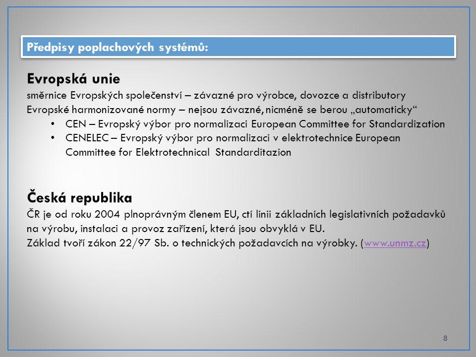 Evropská unie Česká republika Předpisy poplachových systémů: