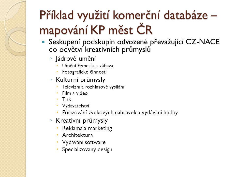 Příklad využití komerční databáze – mapování KP měst ČR