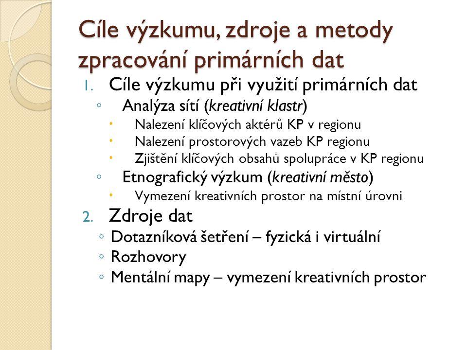 Cíle výzkumu, zdroje a metody zpracování primárních dat