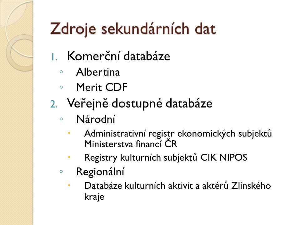 Zdroje sekundárních dat