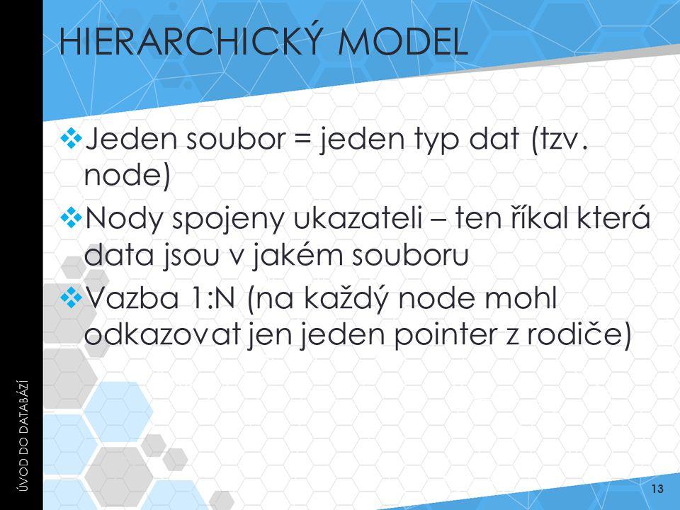 Hierarchický model Jeden soubor = jeden typ dat (tzv. node)