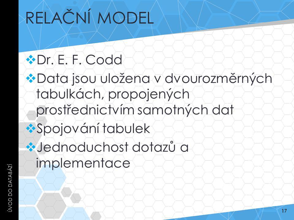 Relační model Dr. E. F. Codd