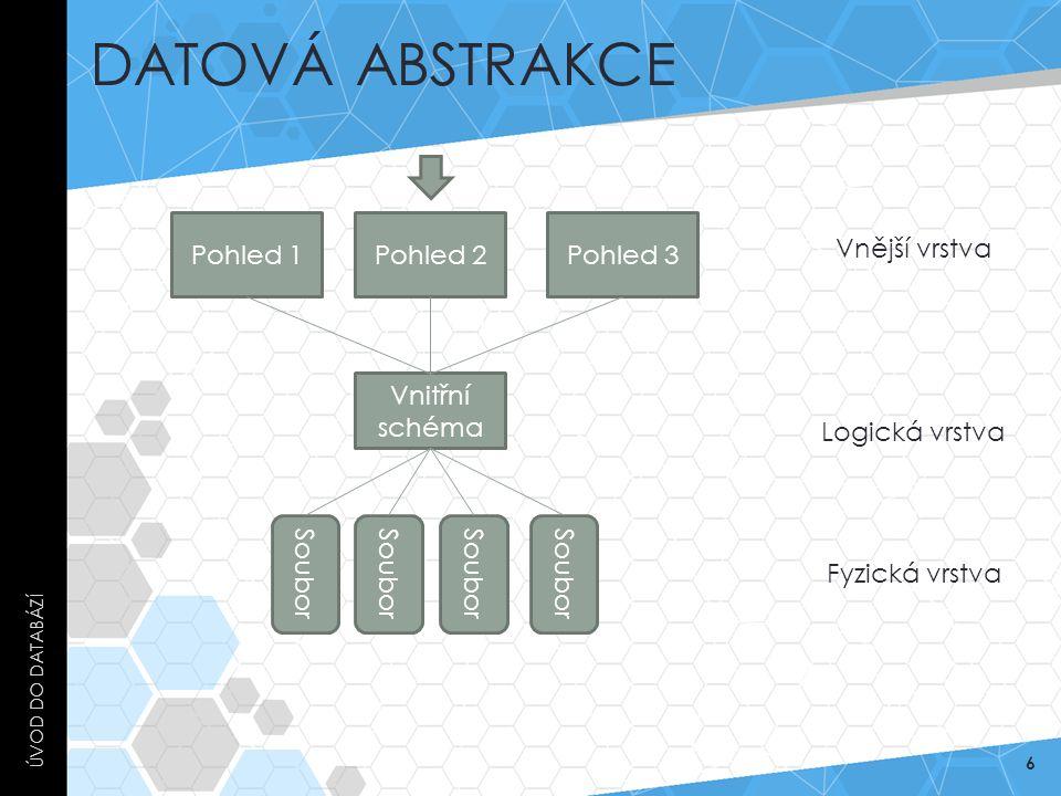 Datová abstrakce Pohled 1 Pohled 2 Pohled 3 Vnější vrstva